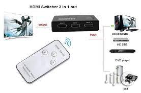 Hdmi Switcher With Remote Control