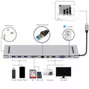 Type-c Hub To HDMI/VGA/USB3.0/LAN/MINI DP Station 11in1 CONVERTER | Computer Accessories  for sale in Lagos State, Ikeja