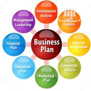 Business Plan - Company Profile - Proposals | Legal Services for sale in Abuja (FCT) State, Central Business District