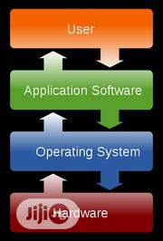 Any Software Update Us | Software for sale in Oyo State, Ona-Ara