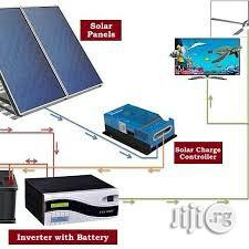 Inverter, Battery And Solar Complete Kit System Sales & Installation